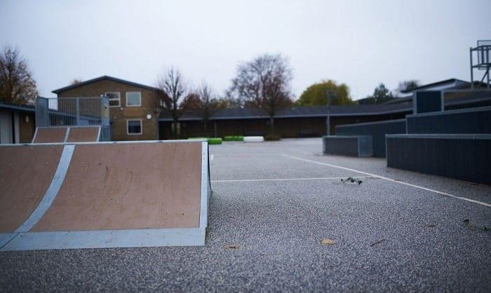 best-skate-ramps
