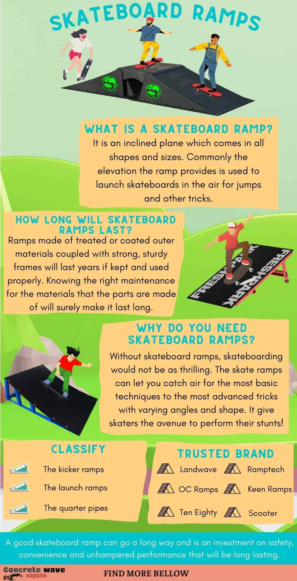 ramp-for-skateboarding