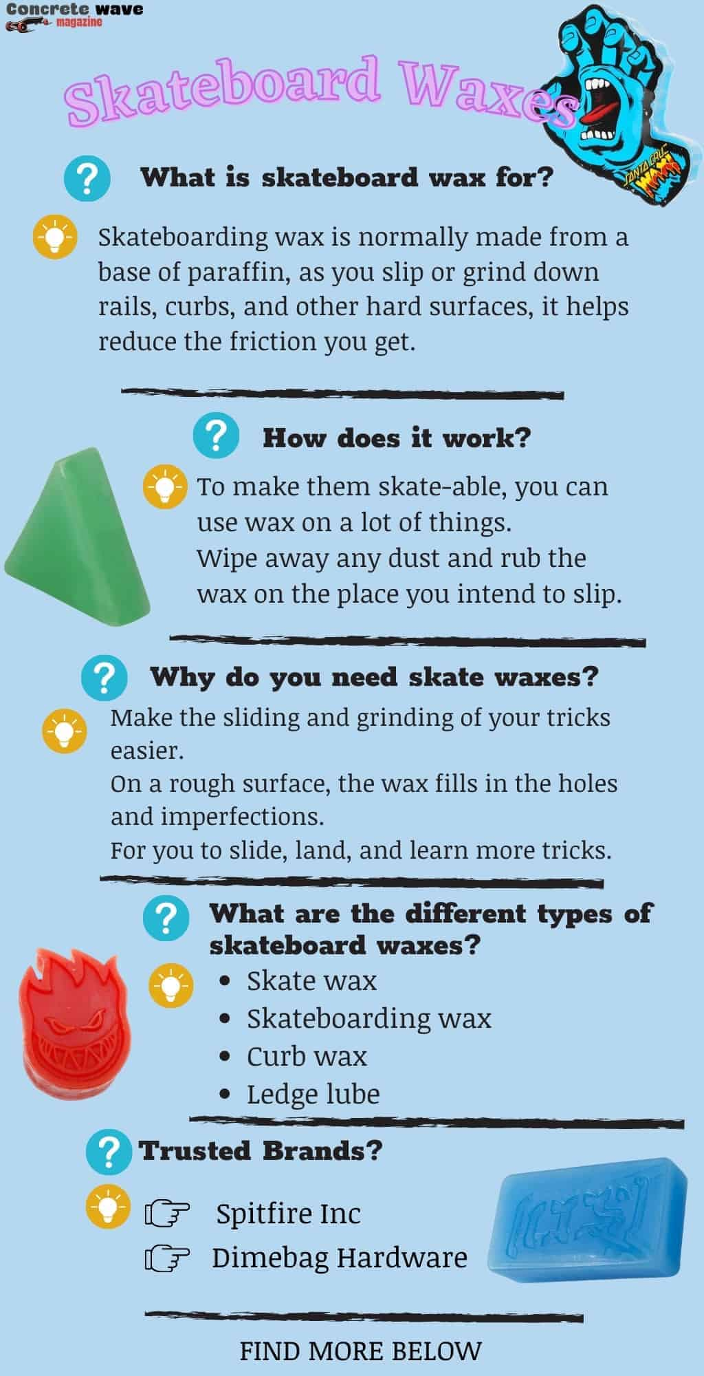skate-board-wax