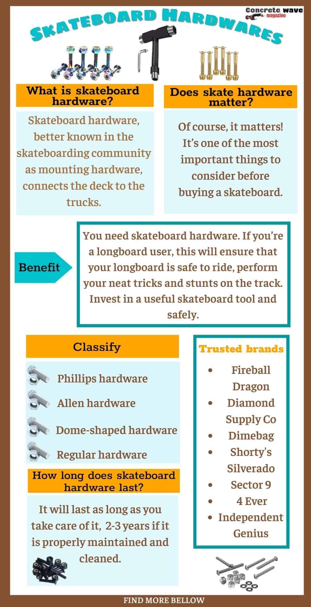 skateboard-bolts-sizes