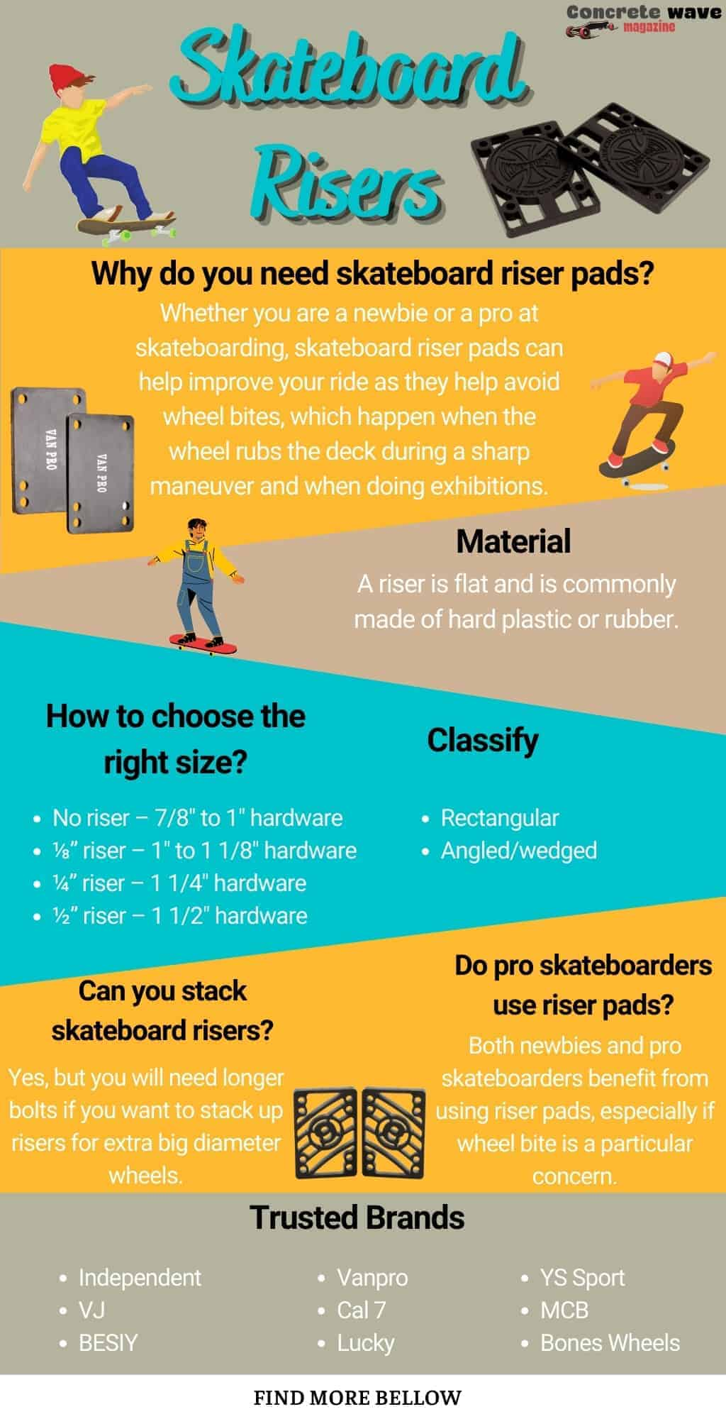 skateboarding-risers