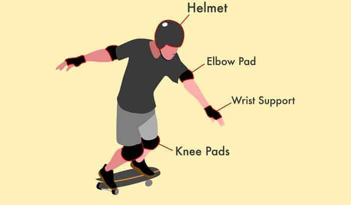 skateboard-drop-in