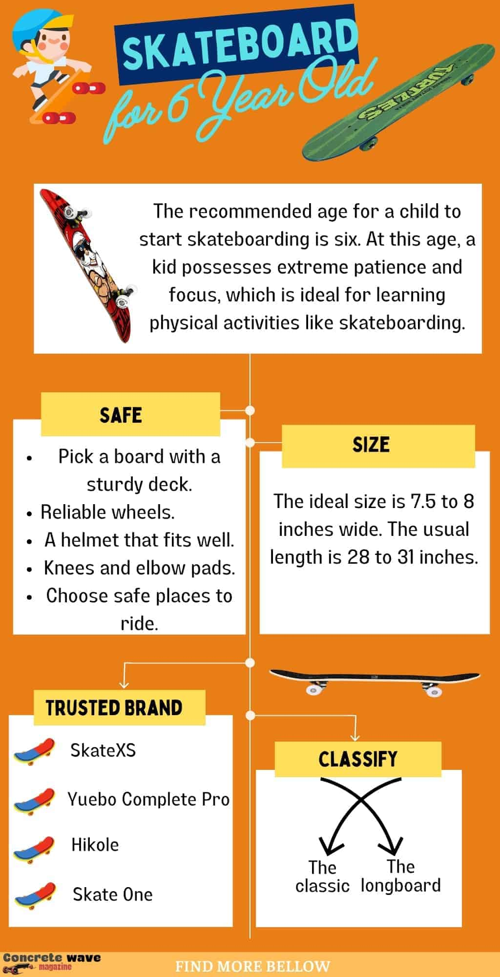 skateboard-size-for-6-year-old