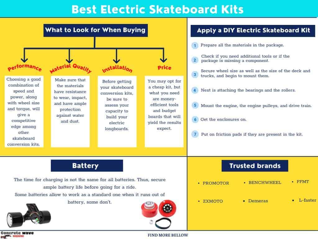 electric-skateboard-motor-kit