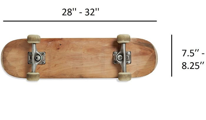how long is a normal skateboard