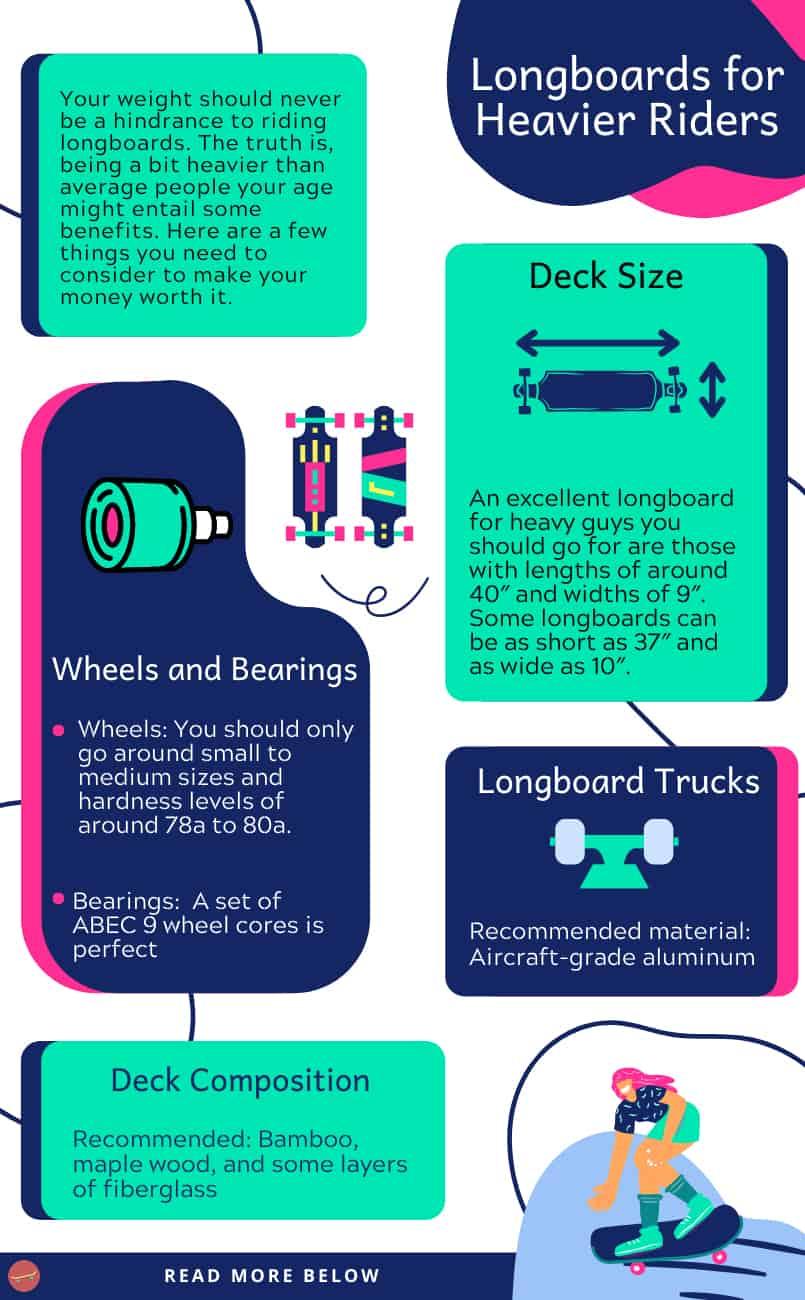 longboard-weight-limit